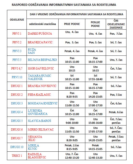 info-za-roditelje-2017