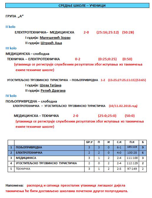 ODBOJKA-BILTEN-3